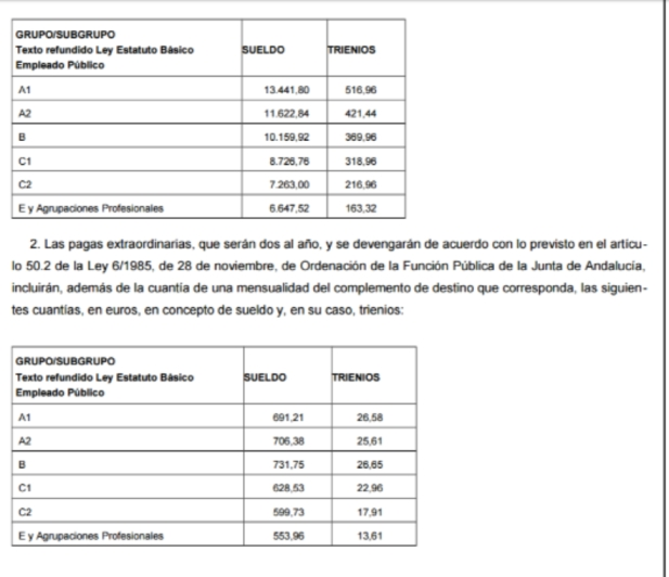 screenshot-www-juntadeandalucia-es-2016-11-02-11-06-59