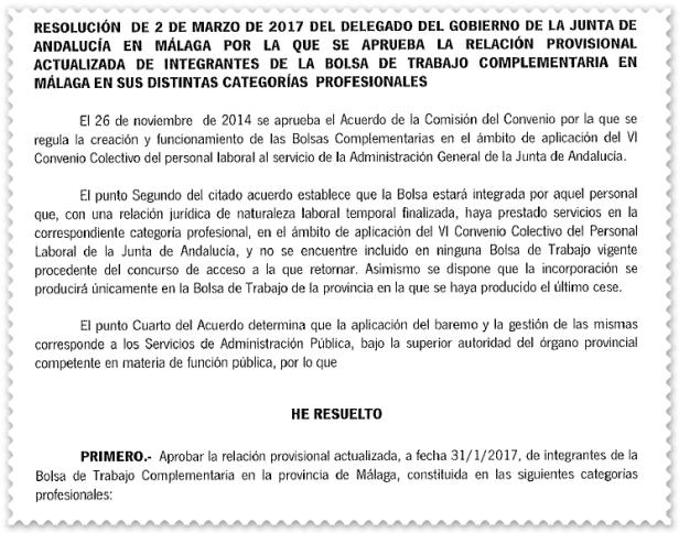 Resolución bolsas complementarias Málaga 02032017