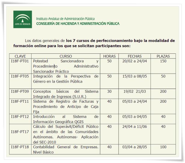 7 CURSOS PERFECC IAPP 230118 BG