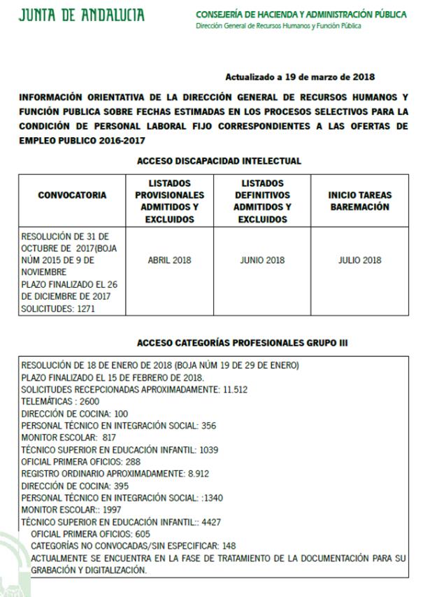 acceso fijo info 19032018 bg