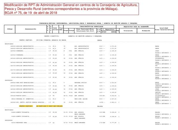 BOJA-MODIF-RPT-AG-PES-Y-DRUR-19-4-18-32-34.-Centros-Malaga-001