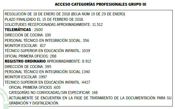 CUADRO ACCESO LAB II 170518 383