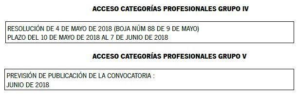 CUADRO ACCESO LAB III 170518 194