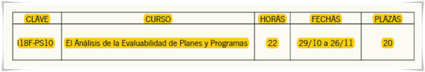 Curso IAAP evaluabilidad Planes y programas 203