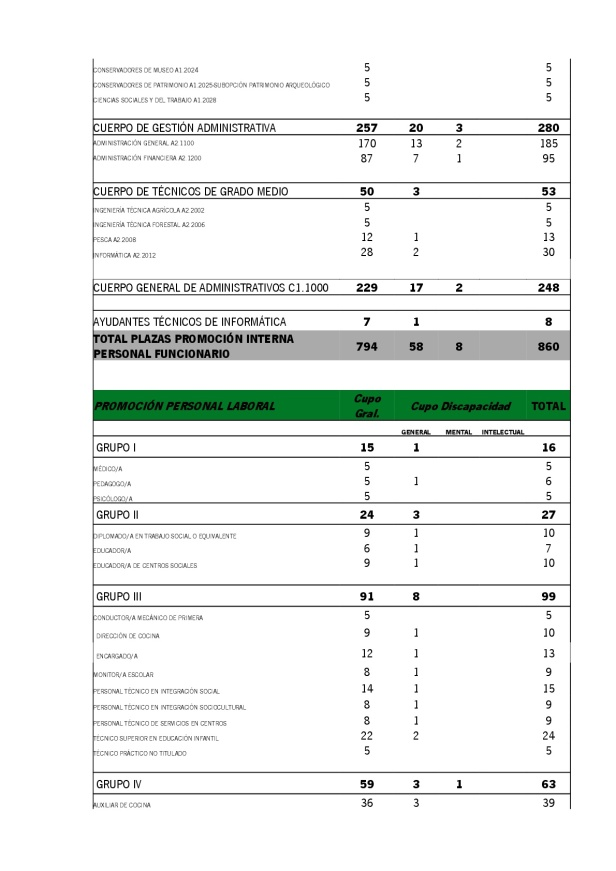 Anexo.-Oferta-de-Empleo-Publico-2018-004