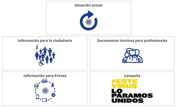 Información Ministerio Sanidad